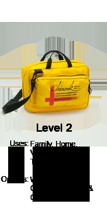 EPMK Level 2