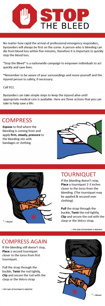 infographic_stopthebleed_02